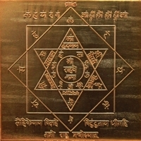 Gold Silver and Copper Plated Yantras In Gajapati